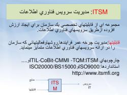 پاورپوینت تکنولوژی اطلاعات در مدیریت خدمات و فروش ITIL و CRM